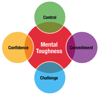 Mental-Toughness-4_cs