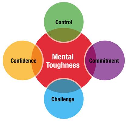 Mental-Toughness-4_cs
